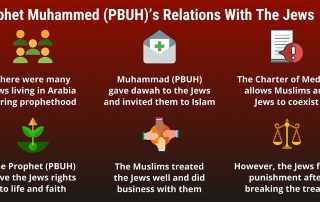 Prophet Muhammad's (PBUH) Relations With The Jews
