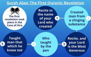 Surah Alaq: The First Quranic Revelation