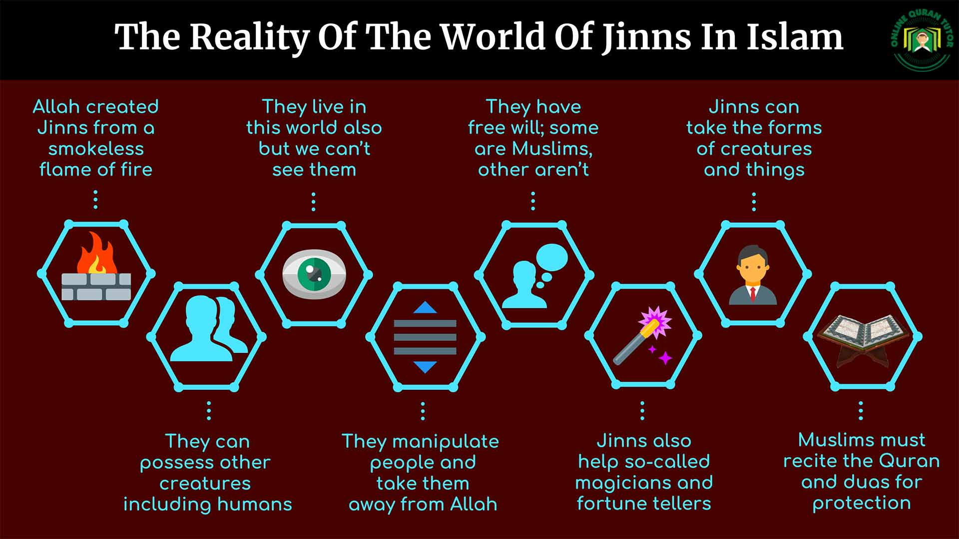 The Reality Of The World Of Jinns In Islam