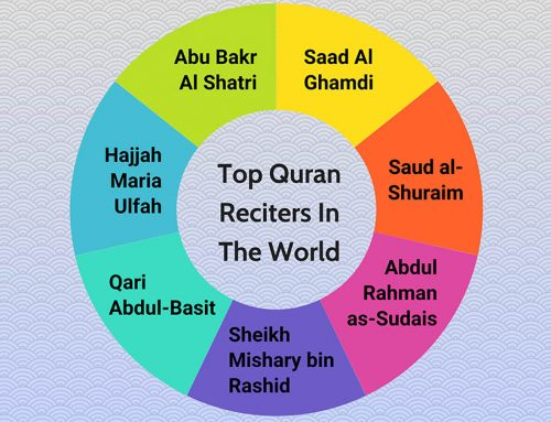 Top Quran Reciters in the World