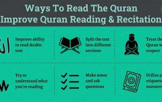 Ways To Read The Quran – Improve Quran Reading & Recitation