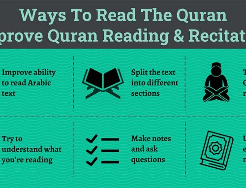3 Ways to Read the Quran – Improve Quran Reading & Recitation