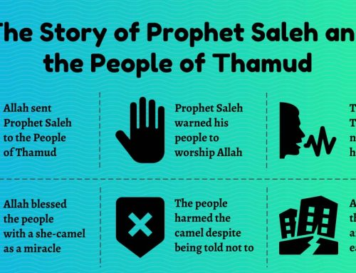 Prophet Saleh and the People of Thamud Story in the Quran