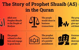 The Story of Prophet Shuaib (AS) in the Quran