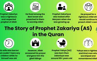 Prophet Zakariya (A.S) Story in the Quran - Zachariah (A.S) Story