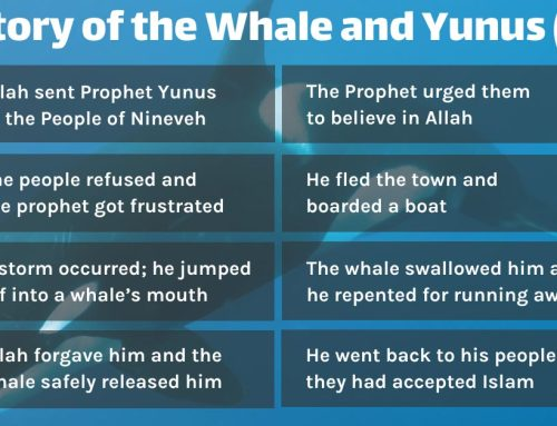 The Story of the Whale and Yunus (AS) in the Quran
